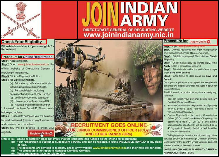 Indian Army Rally Online Registration Process