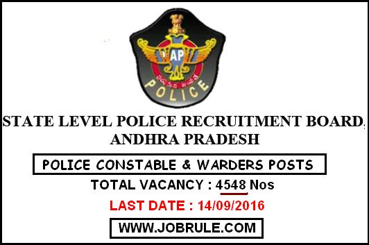 Andhra Police Latest Job