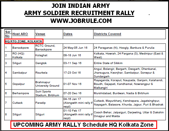 Upcoming Army Rally HQ Kolkata Zone
