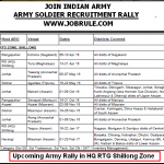 Upcoming Army Rally Schedule for North East-NE States Oct 2016-Feb 2017
