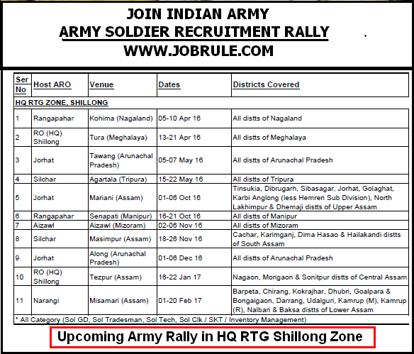 Upcoming Army Rally in NE States 2016