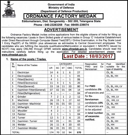 ofc-medak-latest-job-2017