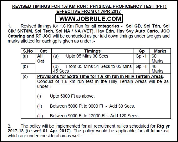revised-timings-for-army-rally-1-6-km-run