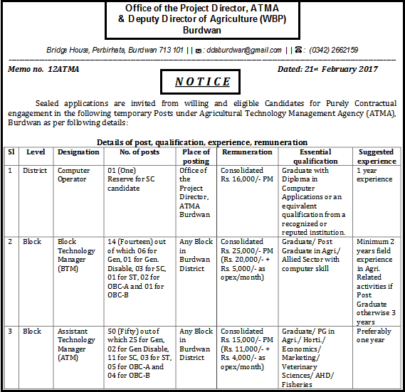 wbp-burdwan-btm-job-2017