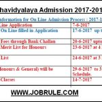 Gour Mahavidyalaya Admission Merit List 2017