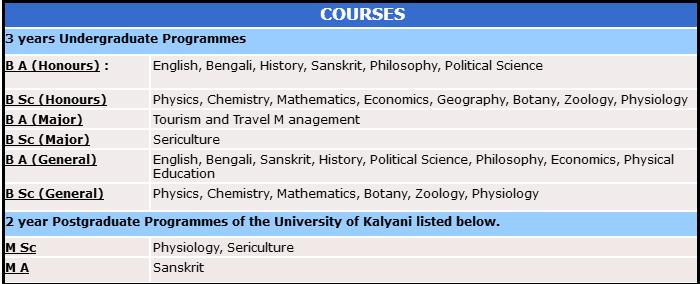 kn-colleges-subjects