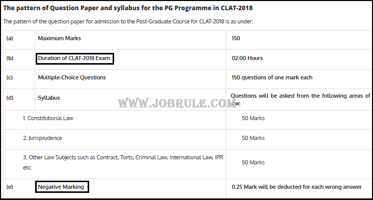 part time recruitment guidelines by ugc A minimum of 55 per cent marks at the masters level for direct teaching recruitment, a compulsory phd to be promoted as associate professor and no study leave to pursue phd — these are some of guidelines in the university grants commission (ugc) 2018 draft regulations on minimum qualification for.