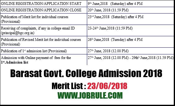 Barasat Govt. College Admission