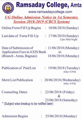Amta Ramsaday College Merit List