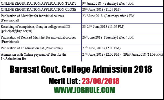 Barasat Govt. College Admission